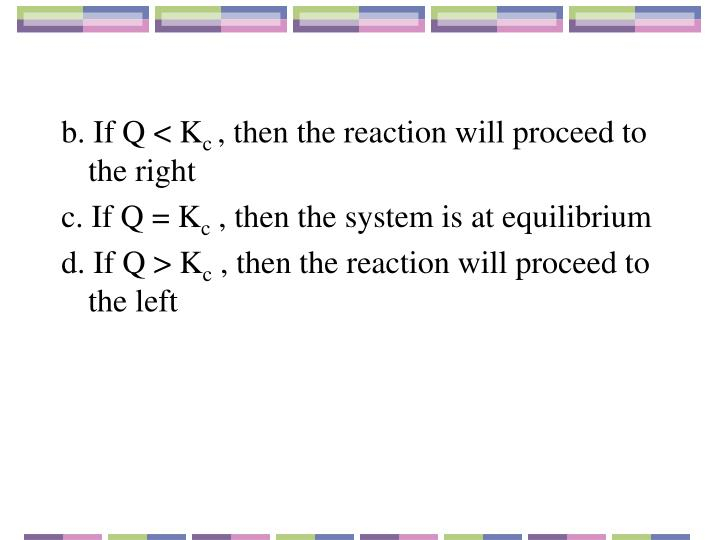 b. If Q < K