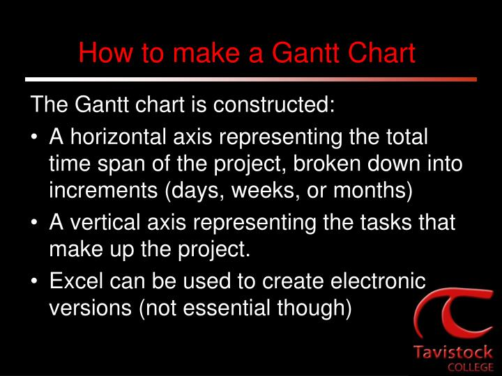 How to make a Gantt Chart
