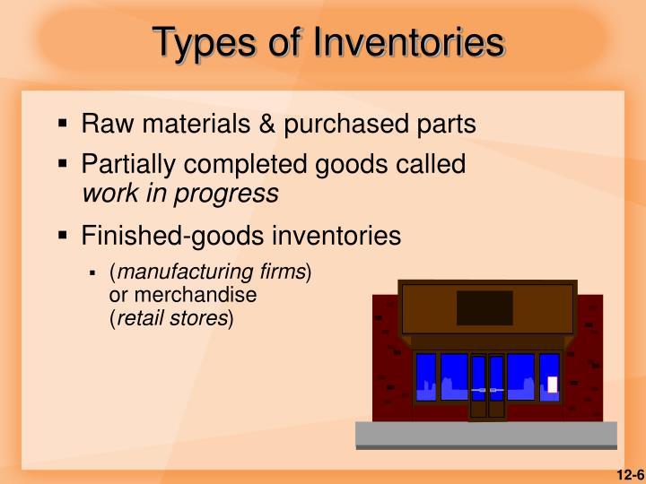 Types of Inventories