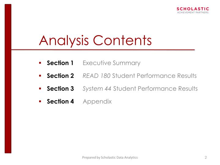 Analysis contents