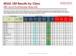 read 180 results by class sri and software results