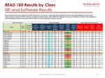 read 180 results by class sri and software results1