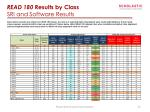 read 180 results by class sri and software results2