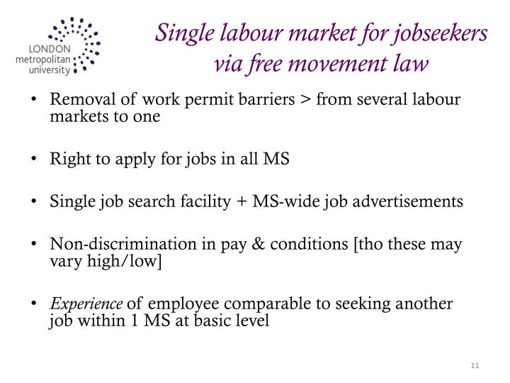 Single labour market for jobseekers via free movement law