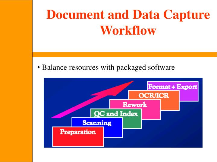 Document and Data Capture Workflow