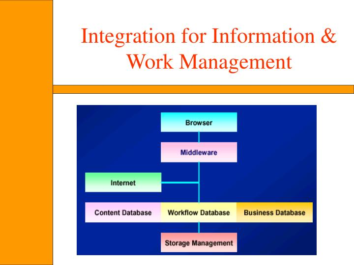 Integration for Information &