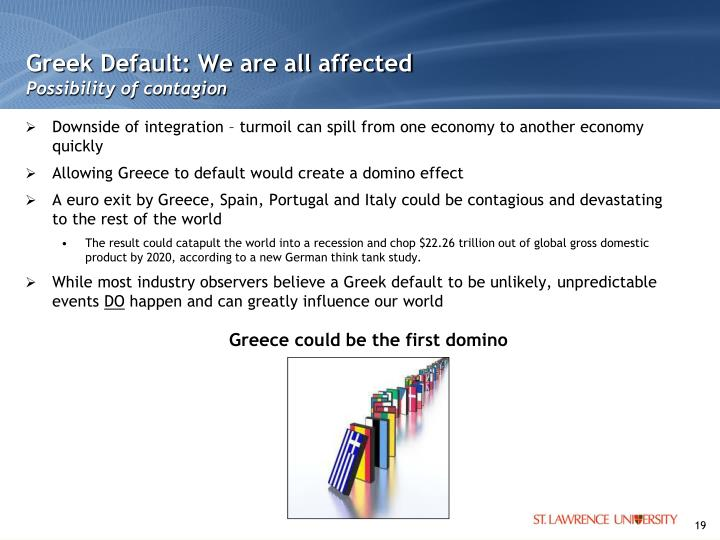 Greek Default: We are all affected