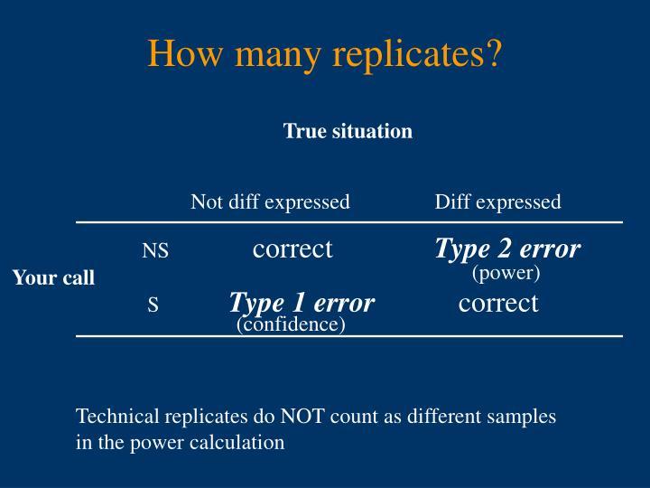 How many replicates?