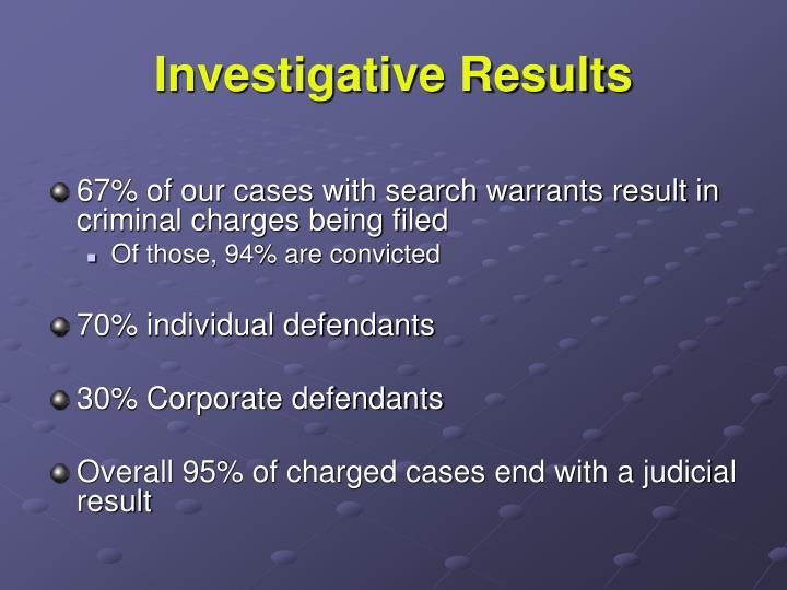 Investigative Results