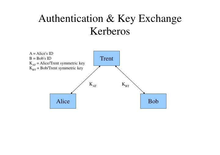 Authentication & Key Exchange