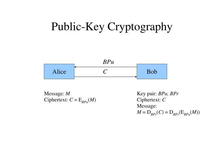 Public-Key Cryptography