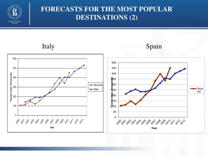 FORECASTS FOR THE MOST POPULAR DESTINATIONS (2)