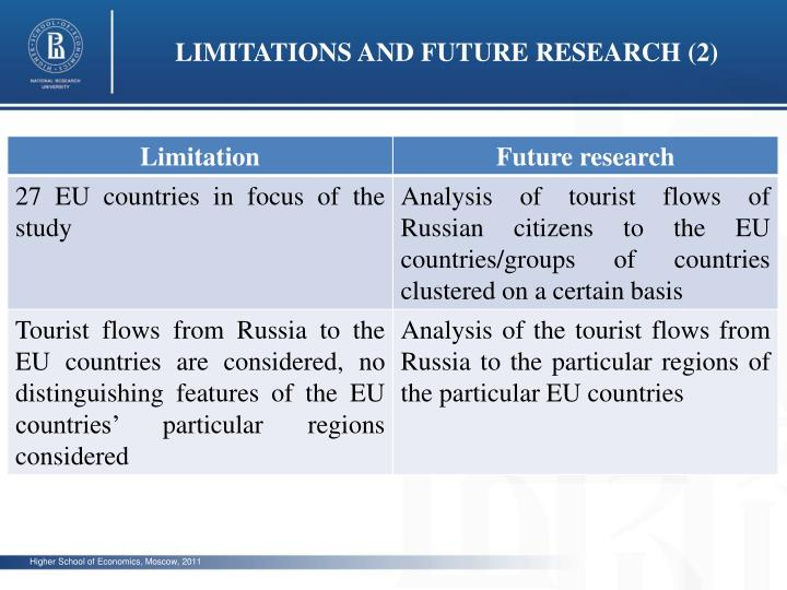 LIMITATIONS AND FUTURE RESEARCH (2)