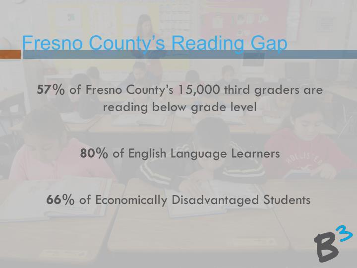 Fresno County's Reading Gap