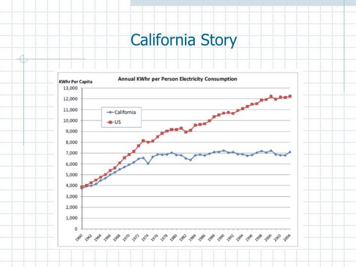 California Story
