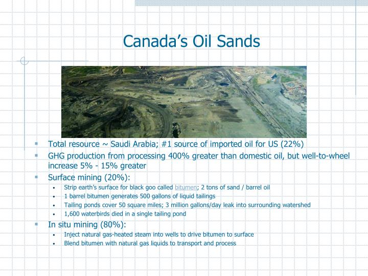 Canada's Oil Sands