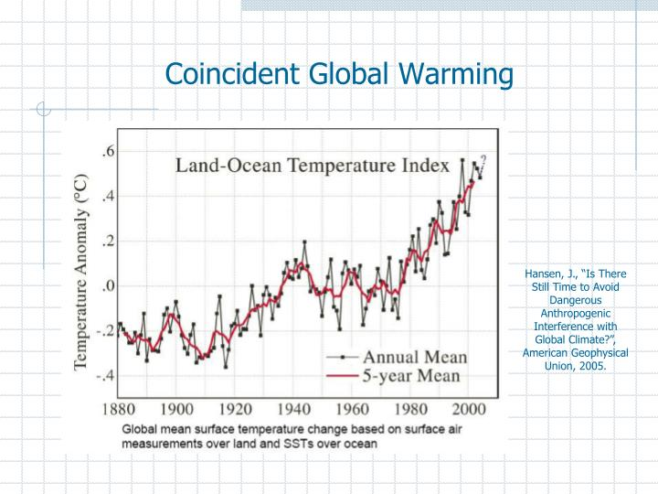 Coincident Global Warming