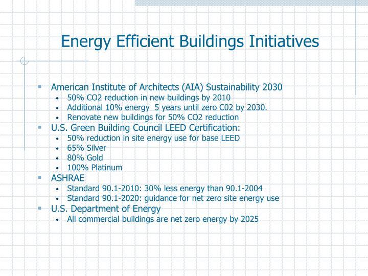 Energy Efficient Buildings Initiatives