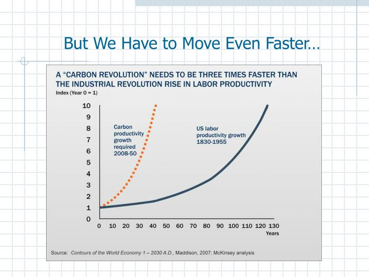 But We Have to Move Even Faster…
