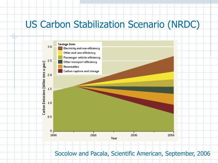 US Carbon Stabilization Scenario (NRDC)