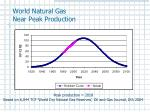 world natural gas near peak production