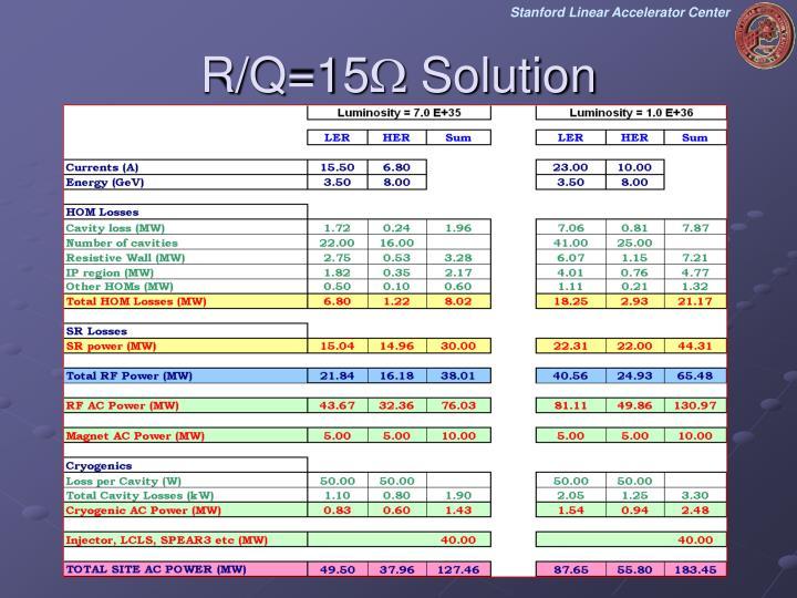 R/Q=15