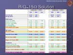 r q 15 w solution