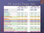 rf and ac power 5 w