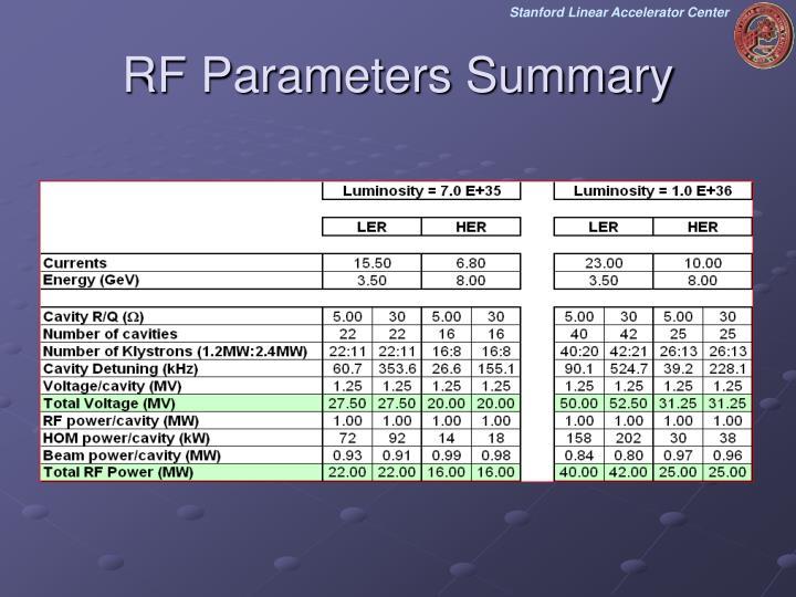 RF Parameters Summary