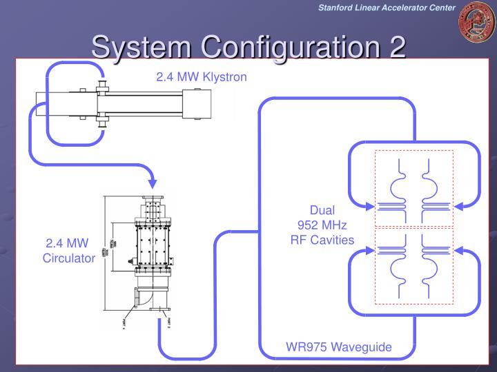 2.4 MW Klystron