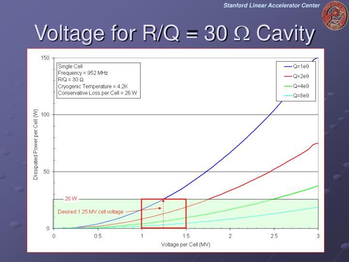 Voltage for R/Q = 30