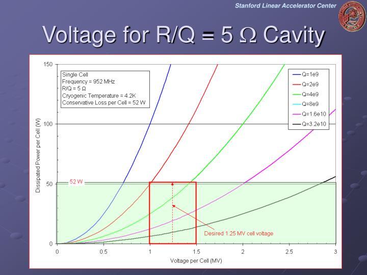 Voltage for R/Q = 5