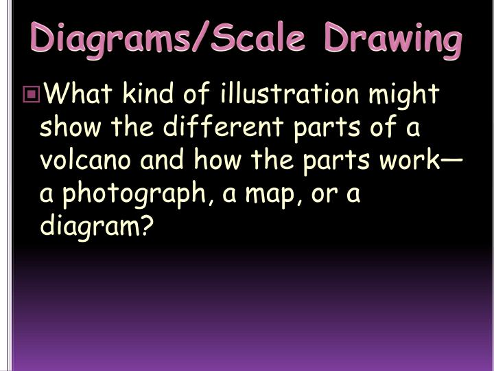 Diagrams/Scale Drawing