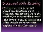 diagrams scale drawing1