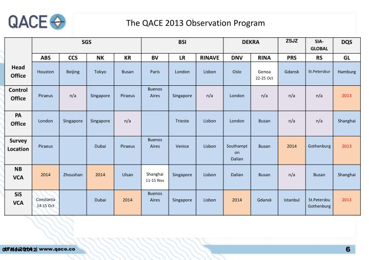 The QACE 2013 Observation Program