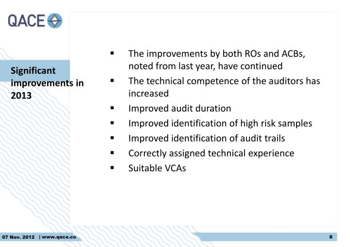 The improvements by both ROs and ACBs, noted from last year, have continued