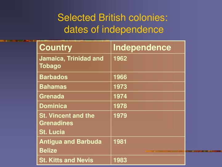 Selected British colonies: