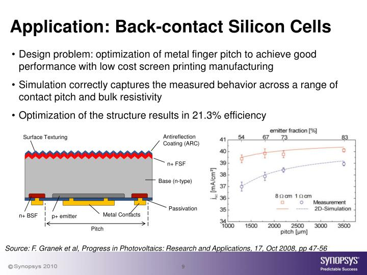 Application: Back-contact Silicon Cells