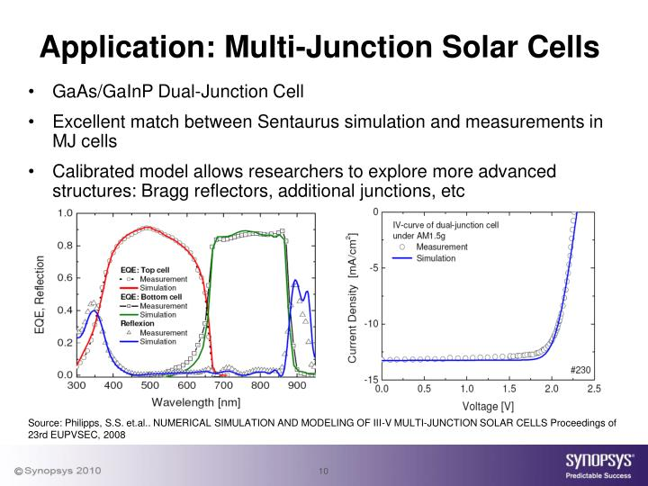 Application: Multi-Junction Solar Cells