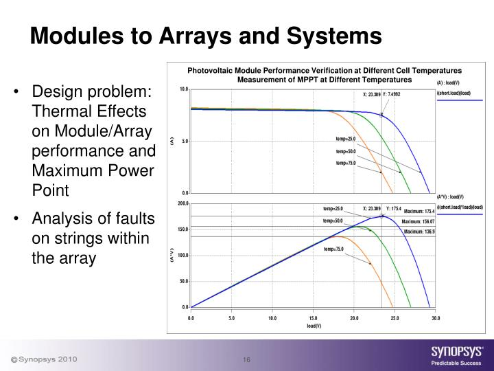 Modules to Arrays and Systems