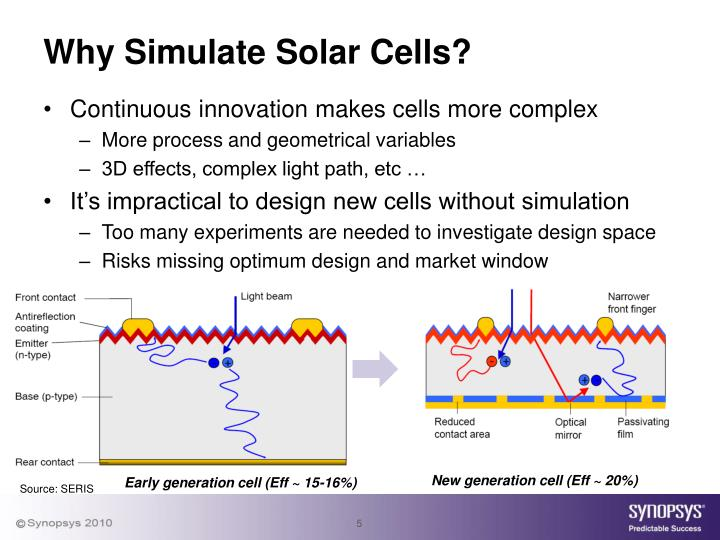 Why Simulate Solar Cells?
