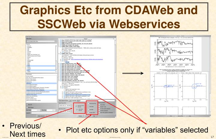 Graphics Etc from CDAWeb and SSCWeb via Webservices