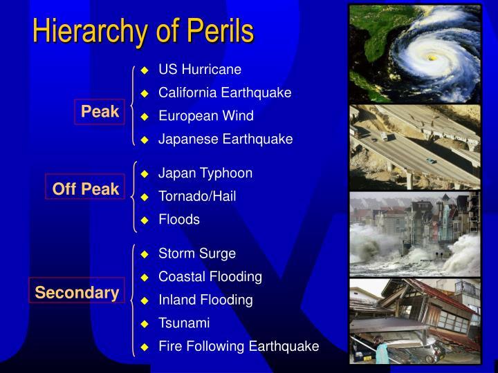 Hierarchy of Perils
