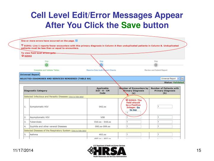 Cell Level Edit/Error Messages Appear