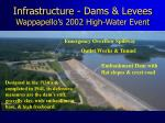 infrastructure dams levees wappapello s 2002 high water event