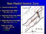new madrid seismic zone