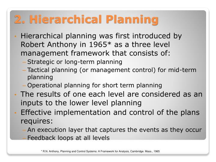 Hierarchical planning was first introduced by Robert Anthony in 1965* as a three level management framework that consists of: