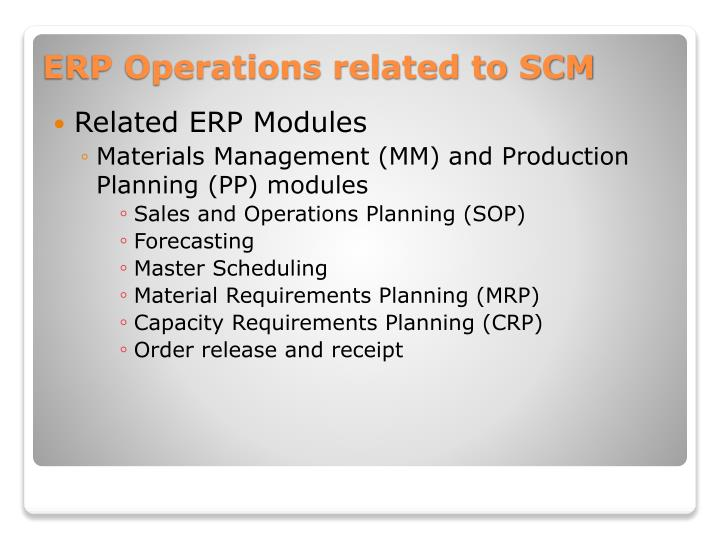 Related ERP Modules