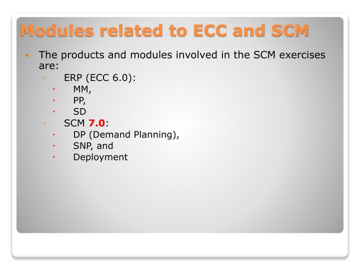 The products and modules involved in the SCM exercises are:
