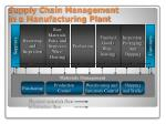 supply chain management in a manufacturing plant